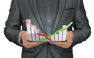 Wskaźniki finansowe i ich charakterystyki
