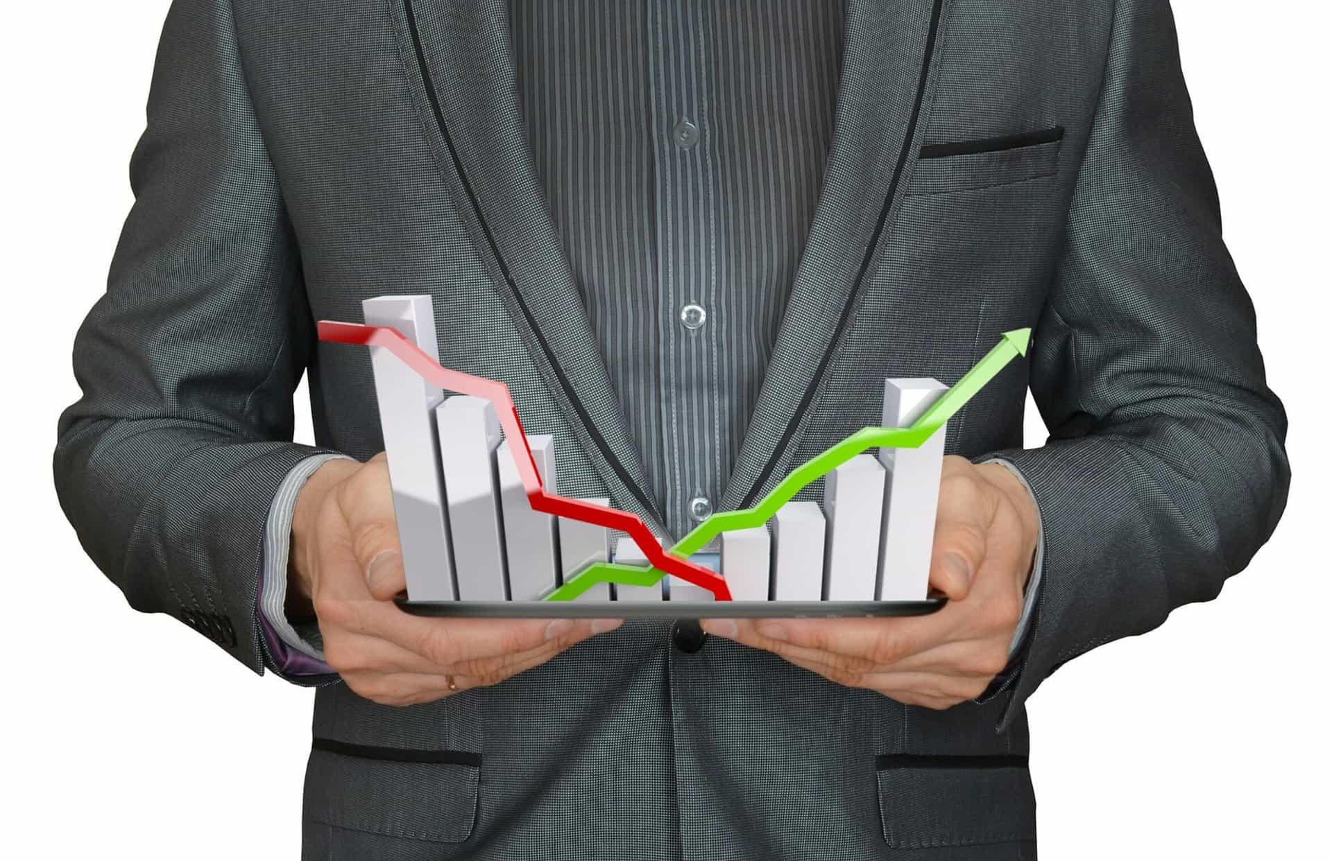 wskaźniki finansowe